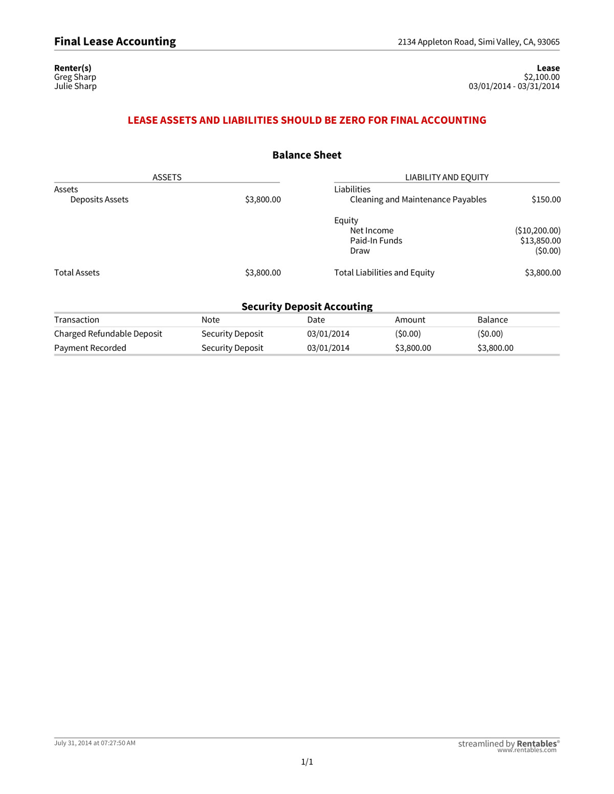 Llc Balance Sheet Example definition for supplementary example